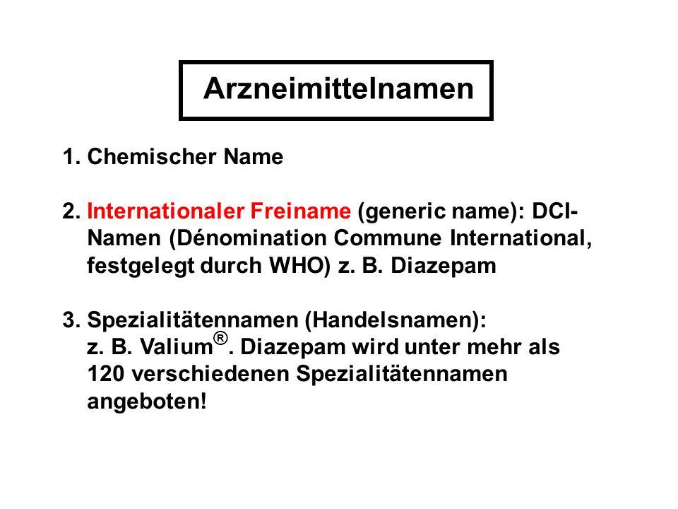 Arzneimittelnamen 1. Chemischer Name 2. Internationaler Freiname (generic name): DCI- Namen (Dénomination Commune International, festgelegt durch WHO)