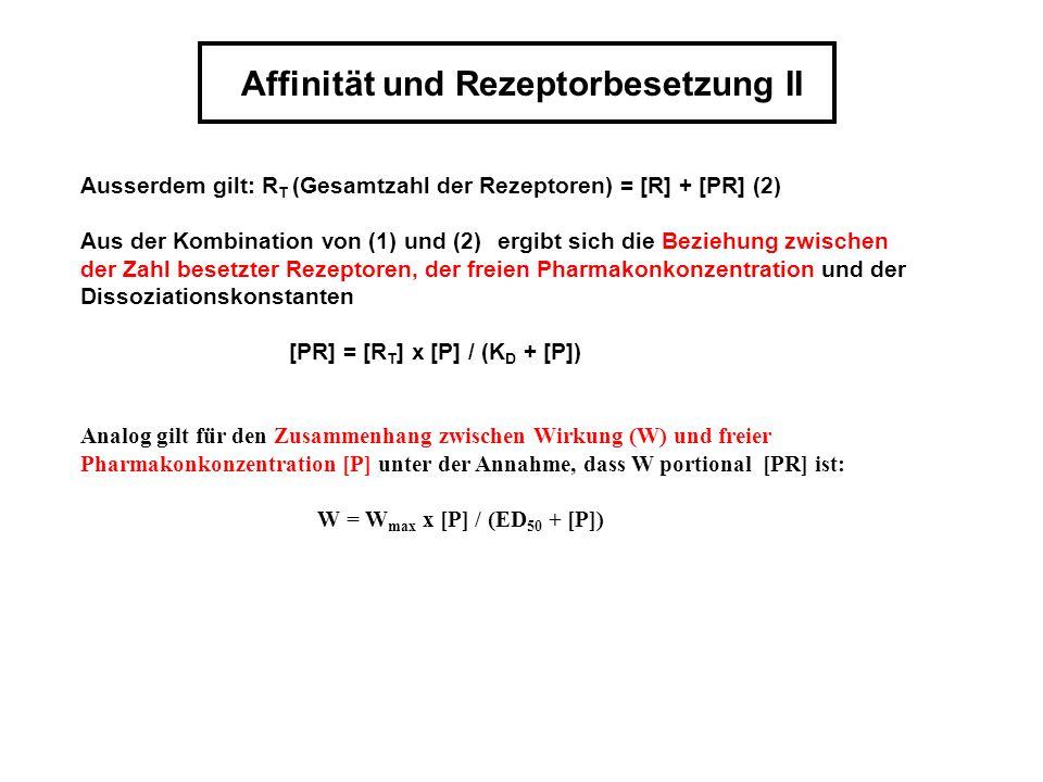 Affinität und Rezeptorbesetzung II Ausserdem gilt: R T (Gesamtzahl der Rezeptoren) = [R] + [PR] (2) Aus der Kombination von (1) und (2) ergibt sich di