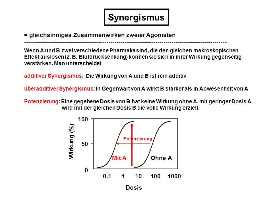 Antagonismus I Viele Arzneimittel wirken als Antagonisten körpereigener Signal - substanzen (wie Neurotransmitter oder Hormone) ----------------------------------------------------------------------------------------------------- Formen des Antagonismus: Kompetitiv (reversibel): Verdrängungsreaktion am gleichen Rezeptor (z.