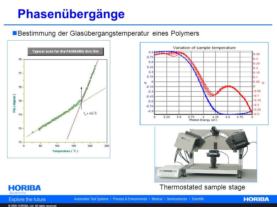 © 2009 HORIBA, Ltd. All rights reserved. Phasenübergänge Bestimmung der Glasübergangstemperatur eines Polymers Thermostated sample stage