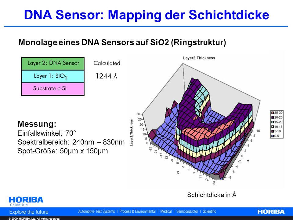 © 2009 HORIBA, Ltd. All rights reserved. DNA Sensor: Mapping der Schichtdicke Monolage eines DNA Sensors auf SiO2 (Ringstruktur) Messung: Einfallswink