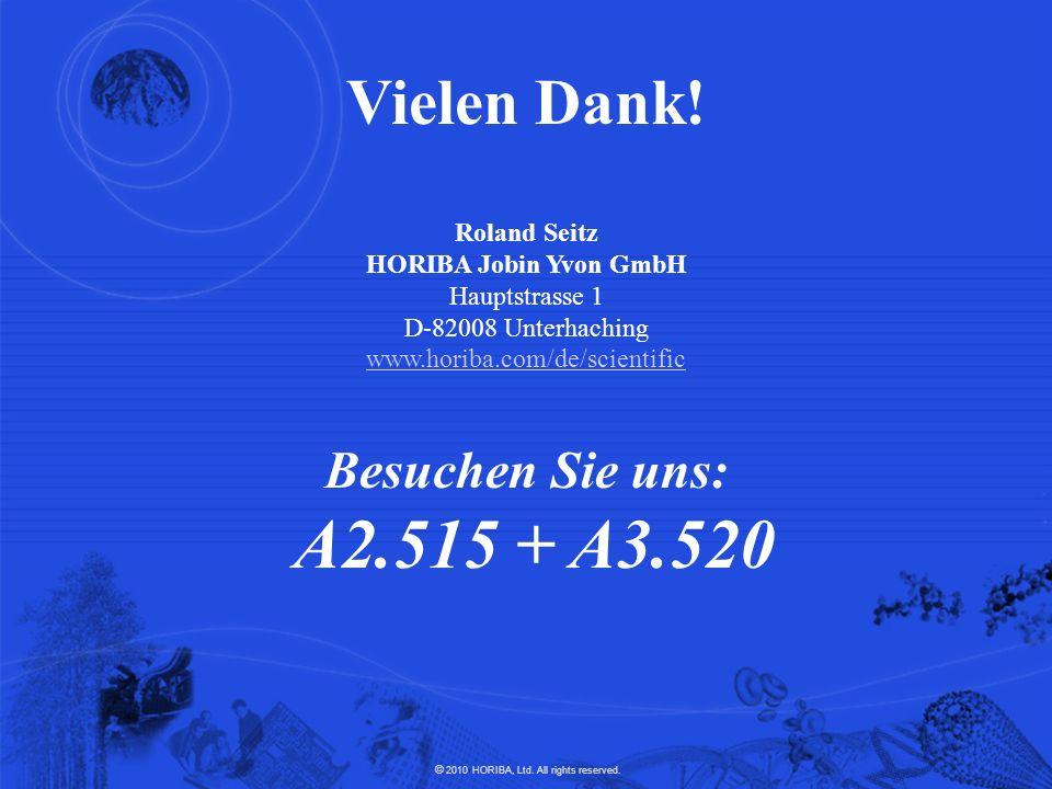 © 2009 HORIBA, Ltd. All rights reserved. © 2010 HORIBA, Ltd. All rights reserved. Vielen Dank! Roland Seitz HORIBA Jobin Yvon GmbH Hauptstrasse 1 D-82