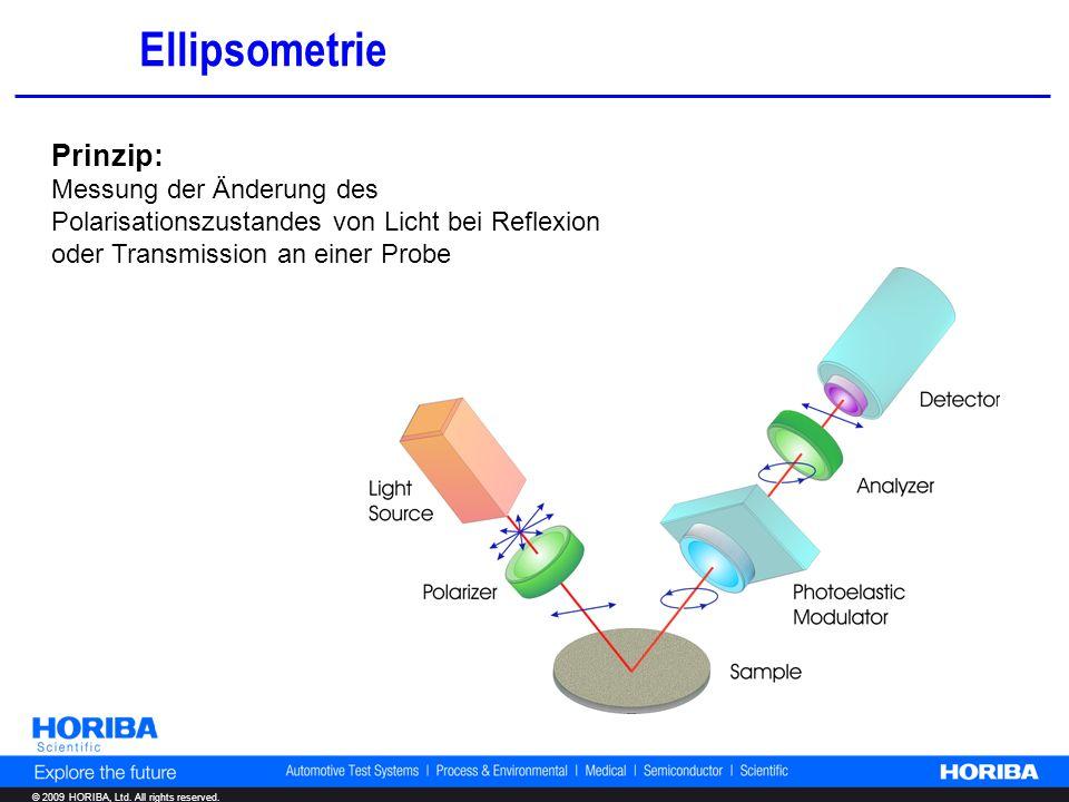© 2009 HORIBA, Ltd. All rights reserved. Ellipsometrie Prinzip: Messung der Änderung des Polarisationszustandes von Licht bei Reflexion oder Transmiss