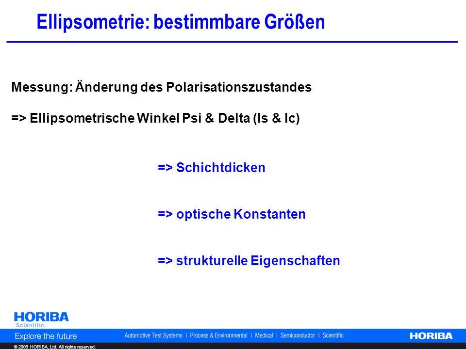 © 2009 HORIBA, Ltd. All rights reserved. Ellipsometrie: bestimmbare Größen Messung: Änderung des Polarisationszustandes => Ellipsometrische Winkel Psi