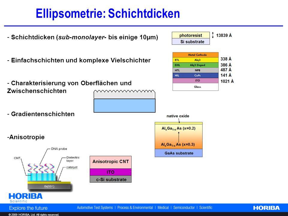 © 2009 HORIBA, Ltd. All rights reserved. Ellipsometrie: Schichtdicken - Schichtdicken (sub-monolayer- bis einige 10µm) - Einfachschichten und komplexe
