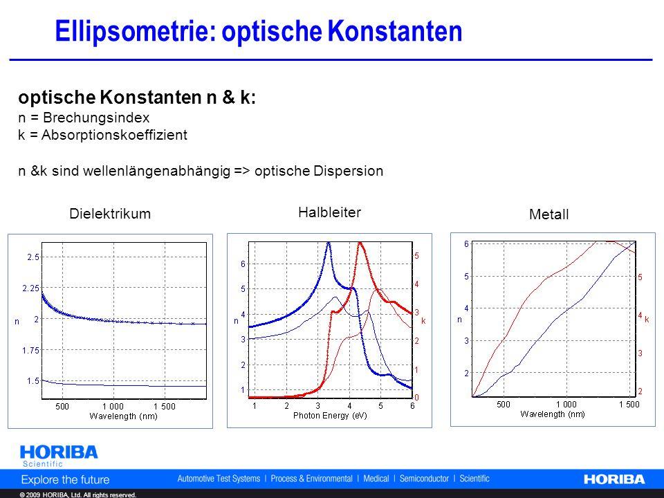© 2009 HORIBA, Ltd. All rights reserved. Ellipsometrie: optische Konstanten optische Konstanten n & k: n = Brechungsindex k = Absorptionskoeffizient n
