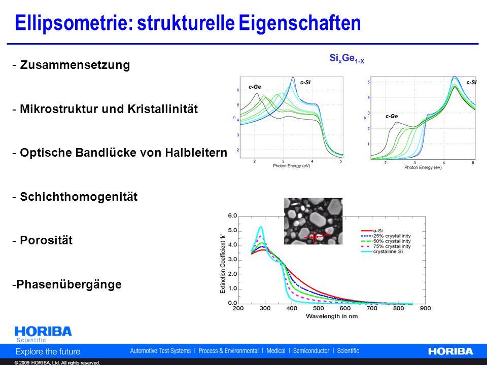 © 2009 HORIBA, Ltd. All rights reserved. Ellipsometrie: strukturelle Eigenschaften - Zusammensetzung - Mikrostruktur und Kristallinität - Optische Ban