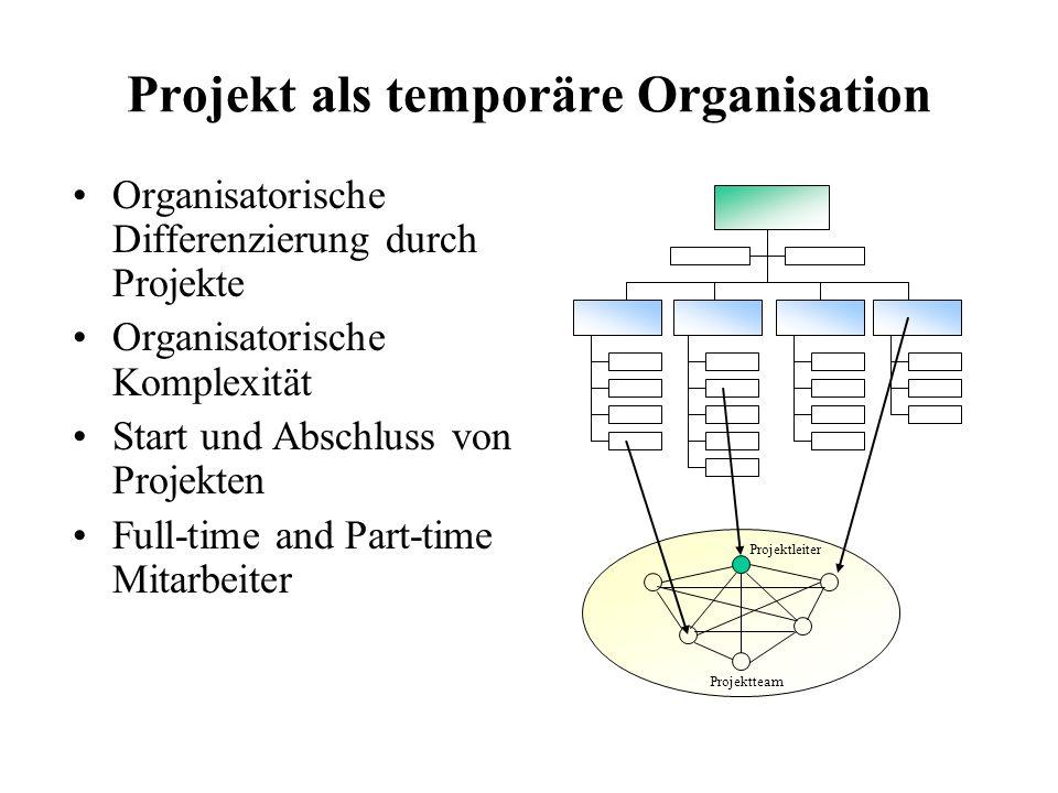 Projekt als temporäre Organisation Organisatorische Differenzierung durch Projekte Organisatorische Komplexität Start und Abschluss von Projekten Full-time and Part-time Mitarbeiter Projektleiter Projektteam
