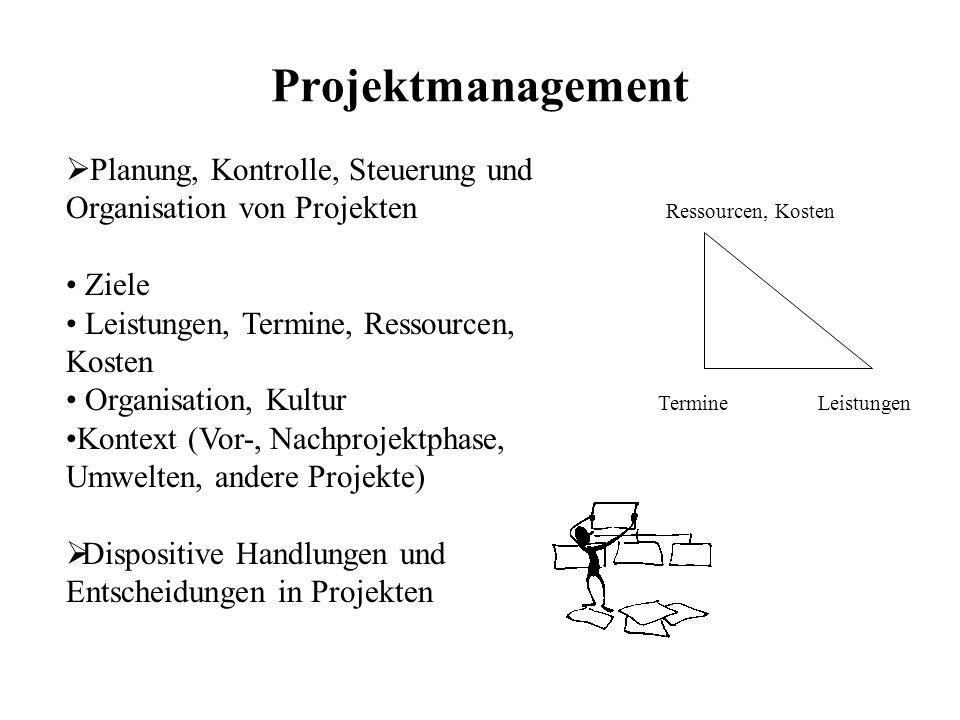 Projektmanagement Planung, Kontrolle, Steuerung und Organisation von Projekten Ziele Leistungen, Termine, Ressourcen, Kosten Organisation, Kultur Kontext (Vor-, Nachprojektphase, Umwelten, andere Projekte) Dispositive Handlungen und Entscheidungen in Projekten Termine Ressourcen, Kosten Leistungen