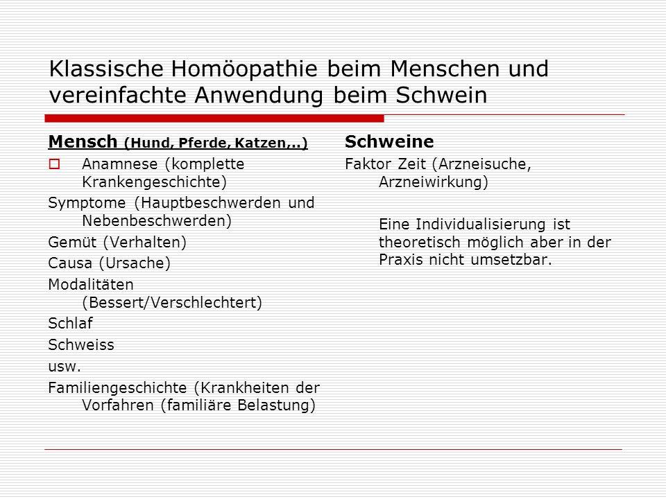 Klassische Homöopathie beim Menschen und vereinfachte Anwendung beim Schwein Mensch (Hund, Pferde, Katzen,..) Anamnese (komplette Krankengeschichte) S