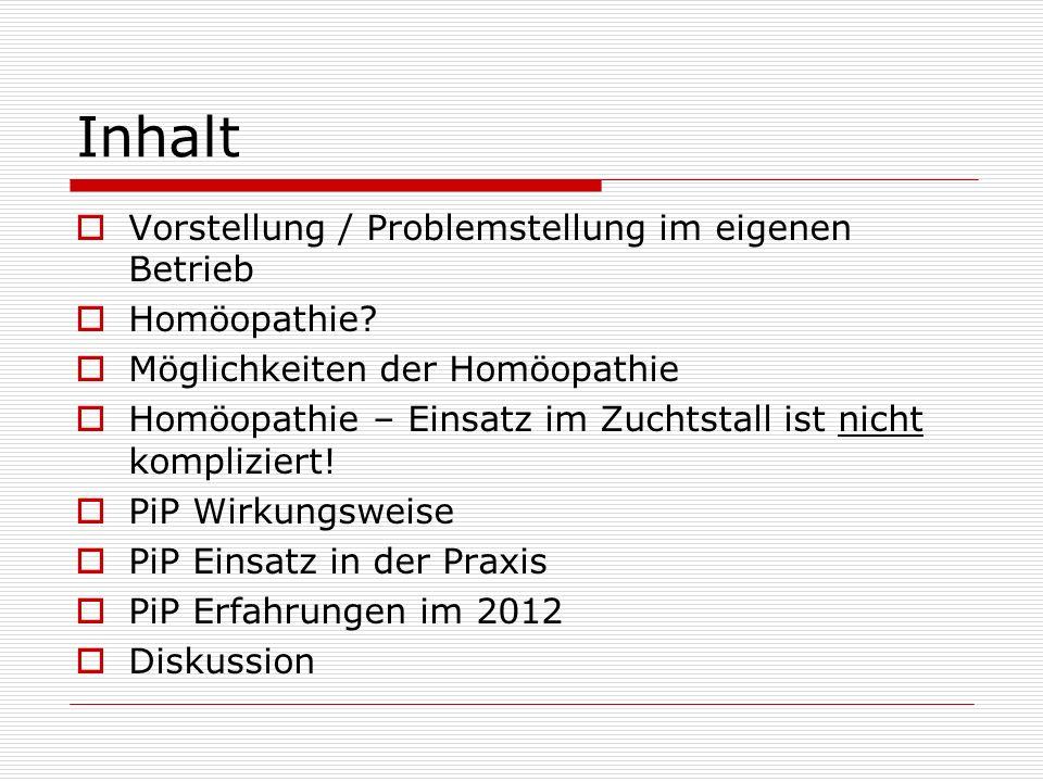 Fazit PiP ist kein Wundermittel mit dem jedes Problem gelöst wird PiP ist eine Prophylaxe und keine Therapie Management beibehalten und PiP einsetzen, dann nach 2-3 Monaten Behandlungsmassnahmen reduzieren