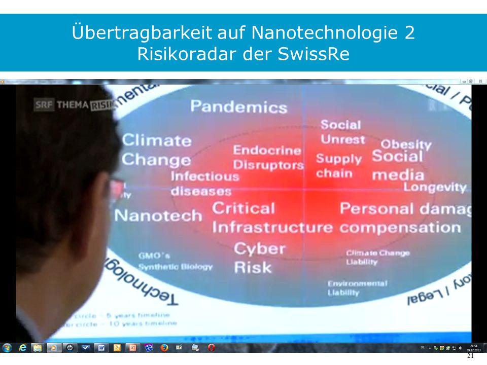 21 Übertragbarkeit auf Nanotechnologie 2 Risikoradar der SwissRe