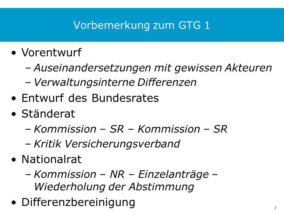 4 Vorbemerkung zum GTG 2 Fazit: –GTG Haftpflichtbestimmungen Bestimmt (v.a.) durch politische Standpunkte nicht durch sachliche Überlegungen wenig kohärent, unübersichtlich, nicht fehlerlos (was sich allerdings auch im materiellen Teil des GTG zeigt [z.B.
