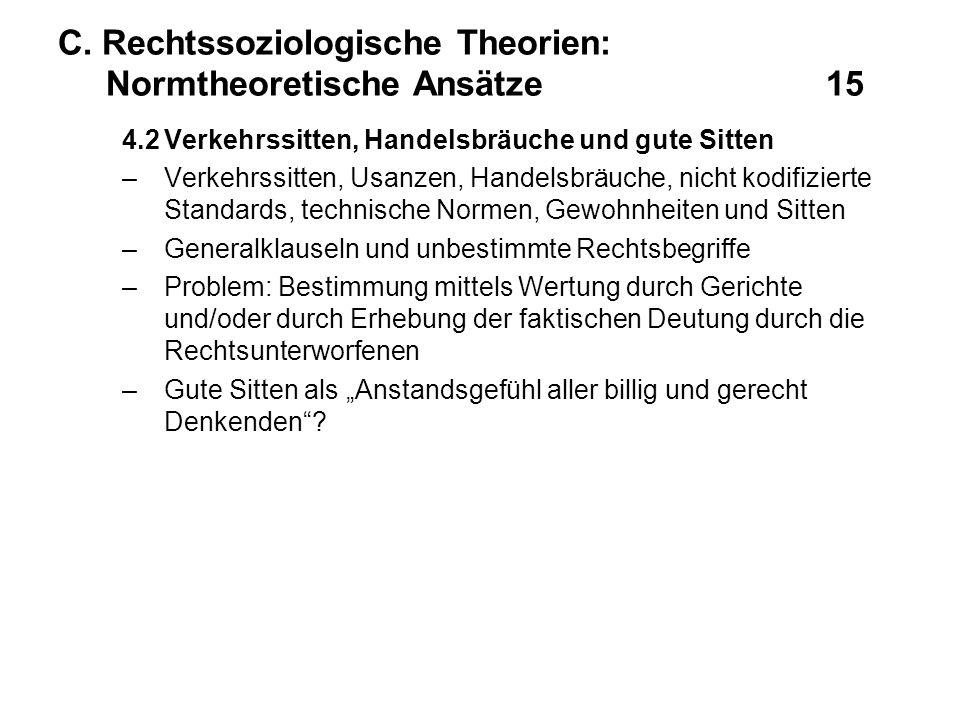 C. Rechtssoziologische Theorien: Normtheoretische Ansätze15 4.2Verkehrssitten, Handelsbräuche und gute Sitten –Verkehrssitten, Usanzen, Handelsbräuche