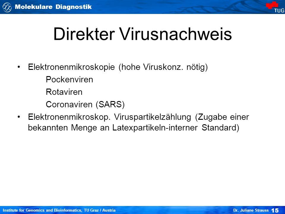 Molekulare Diagnostik 15 Institute for Genomics and Bioinformatics, TU Graz / Austria Dr.