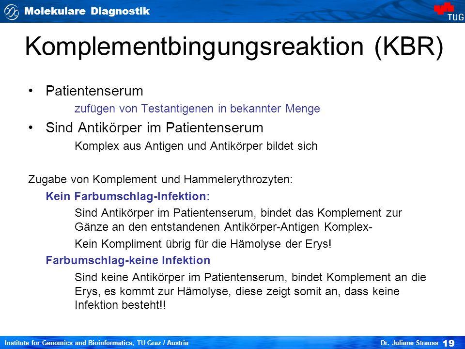 Molekulare Diagnostik 19 Institute for Genomics and Bioinformatics, TU Graz / Austria Dr.