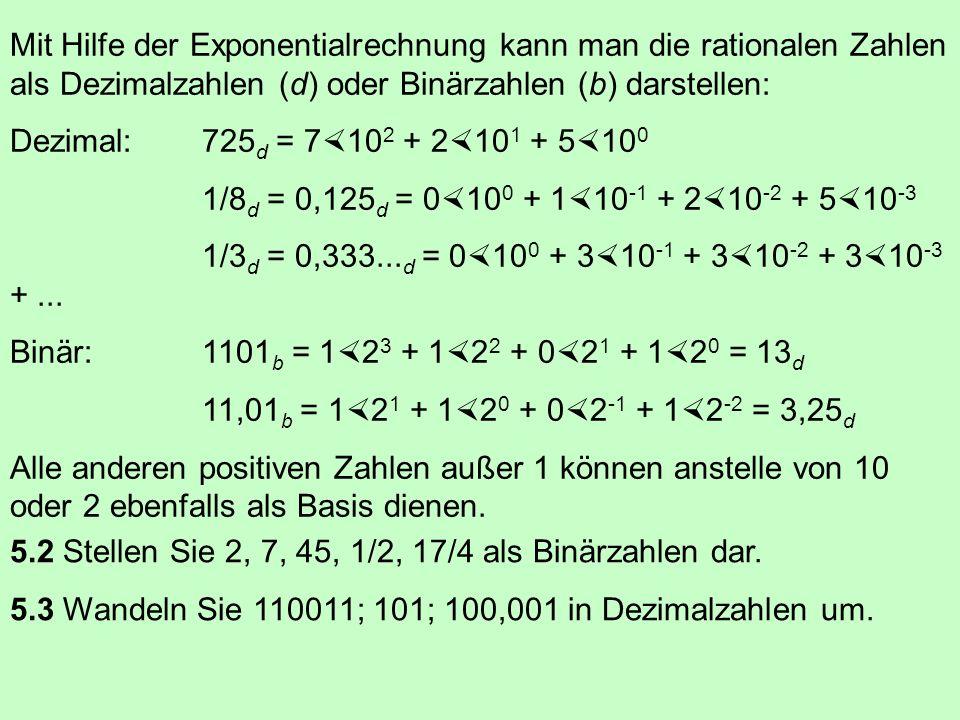 Schon im 14 Jahrhundert hat Nicole von Oresme mit Hilfe von Identitäten wie 4 3 = 64 = 8 2 sogar gebrochene Exponenten eingeführt 4 3/2 = 8 Nicole von
