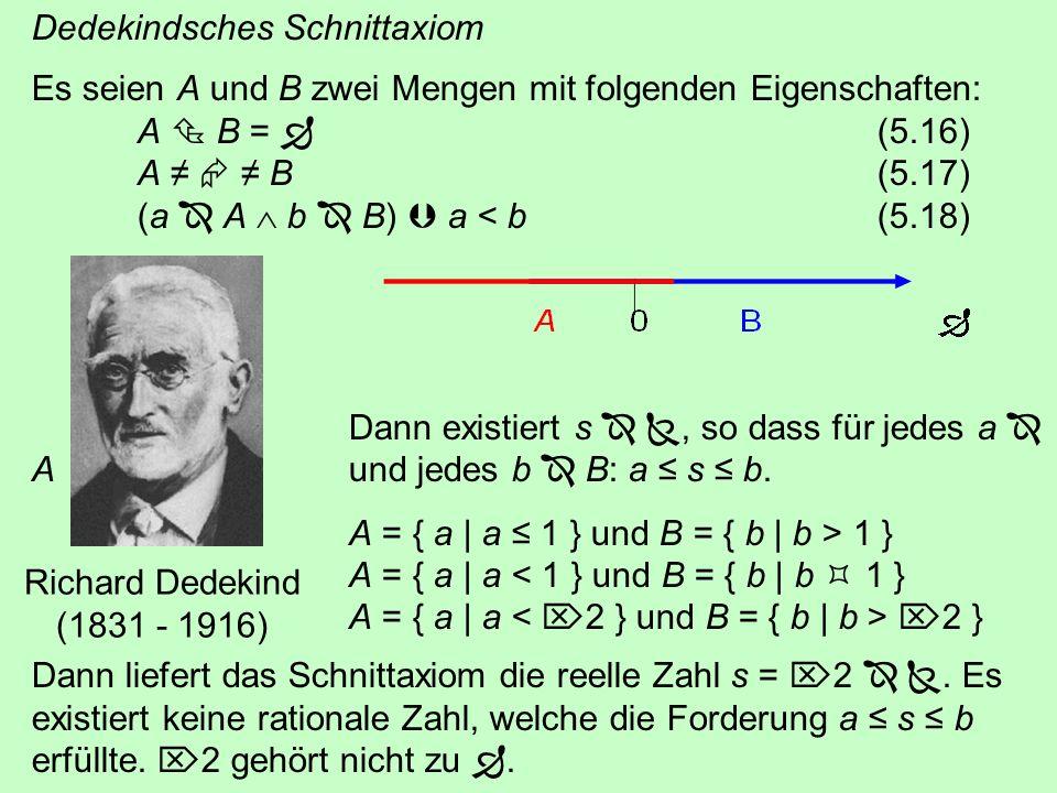 5.5 Die reellen Zahlen 2 a/b 2b 2 = a 2 ? Jede Wurzel aus einer natürlichen Zahl, die nicht selbst eine natürliche Zahl ist, kann nicht als Bruch darg