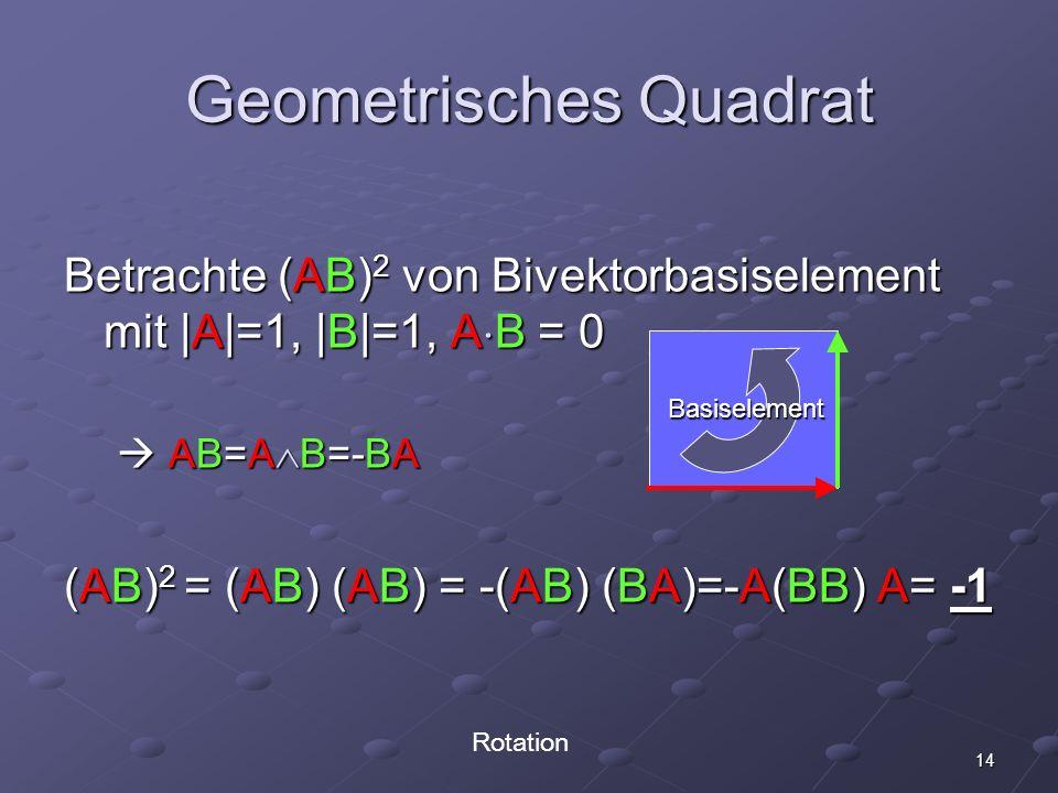 14 Geometrisches Quadrat Betrachte (AB) 2 von Bivektorbasiselement mit |A|=1, |B|=1, A B = 0 AB=A B=-BA AB=A B=-BA (AB) 2 = (AB) (AB) = -(AB) (BA)=-A(