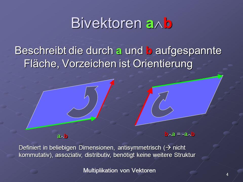 25 Struktur von Bivektoren Beliebiger Bivektor darstellbar als B = B k k = a k k + b k k = a + b B = B k k = a k k + b k k = a + b a,b: 3-Vektoren (relativ zu 0 ) a,b: 3-Vektoren (relativ zu 0 ) a zeitartiger Anteil a zeitartiger Anteil b raumartiger Anteil b raumartiger Anteil Einteilung in komplexer Bivektor: komplexer Bivektor: keine gemeinsamen Richtungen, spannt vollen Raum auf simpler Bivektor: simpler Bivektor: eine Richtung gemeinsam, reduzierbar auf einzelnes Blatt