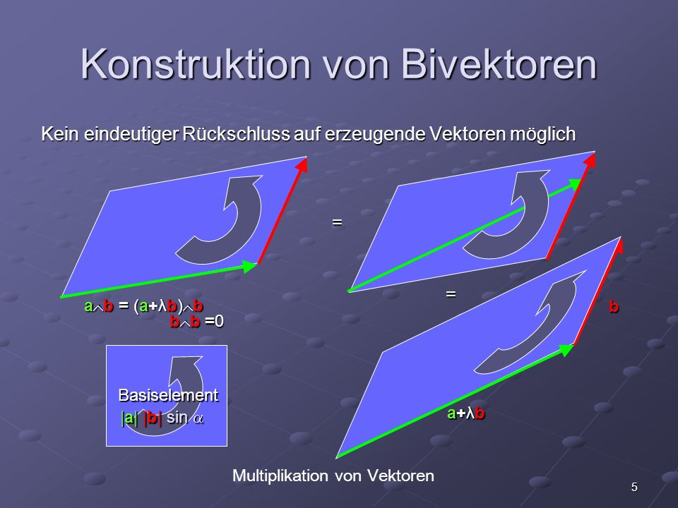 26 Spacetime-Rotor Raumzeit-Rotor: R = e B =e a+ b e |B| B/|B| R = e a+ b = e a e b = R = e a+ b = e a e b = [cosh a + sinh a ] [ cos b + sin b ] = [cosh |a| + a/|a| sinh |a| ] [cos |b| + b/|b| sin|b| ] Interpretation: Rotation in raumartiger Ebene b um Winkel |b| Hyperbolische Rotation in zeitartiger Ebene a= a 0 mit Boost-Faktor (Geschwindigkeit) tanh|a| Lorentz-Transformation in a, 0 .