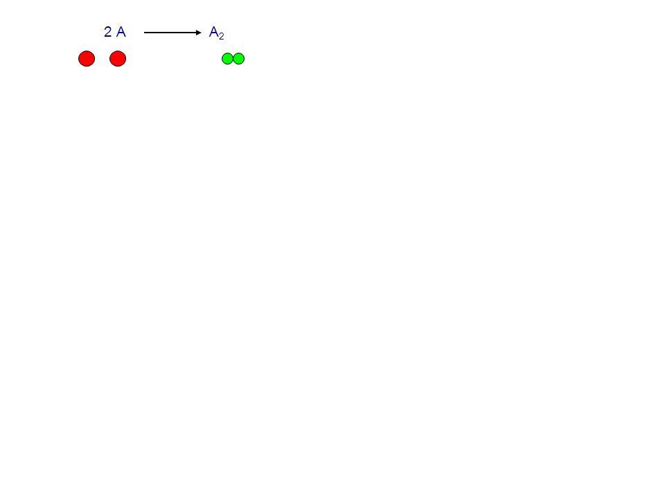 Reaktionsgeschwindigkeit Versuch 2 Wenn kein Sulfit mehr vorhanden ist, färbt das Iod die beigefügte Stärke blau-violett.