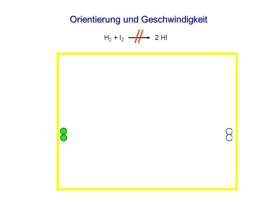 Orientierung und Geschwindigkeit H 2 + I 2 2 HI
