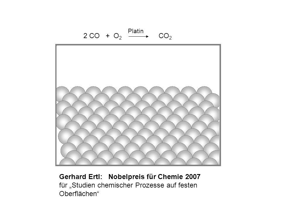 2 CO + O 2 CO 2 Gerhard Ertl: Nobelpreis für Chemie 2007 für Studien chemischer Prozesse auf festen Oberflächen Platin
