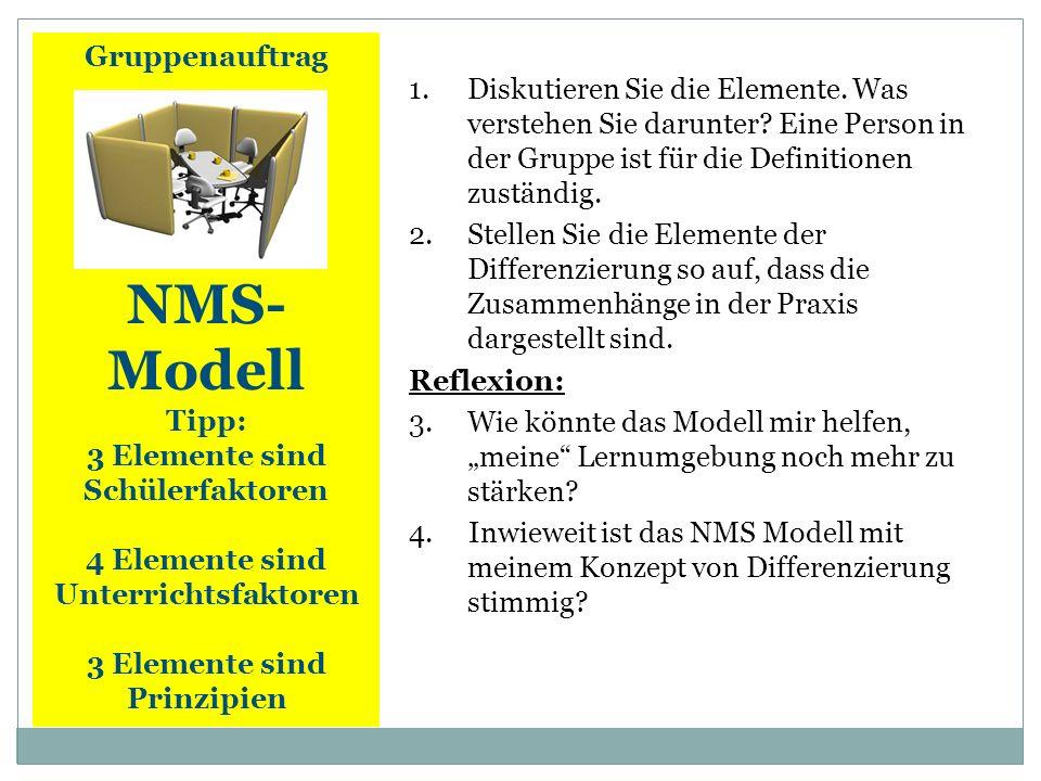 Gruppenauftrag NMS- Modell Tipp: 3 Elemente sind Schülerfaktoren 4 Elemente sind Unterrichtsfaktoren 3 Elemente sind Prinzipien 1.Diskutieren Sie die