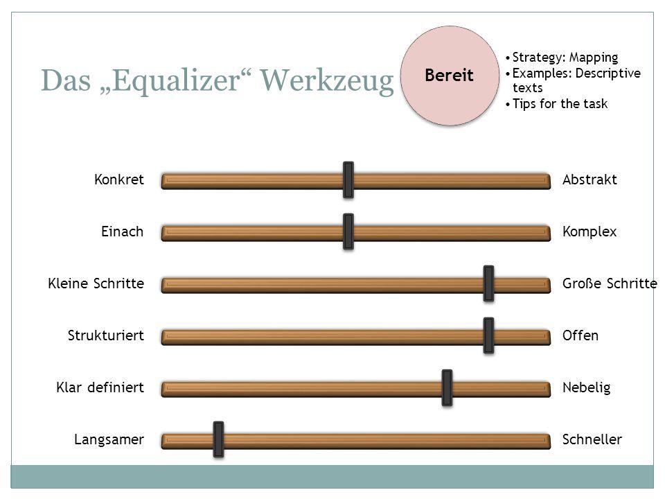 Das Equalizer Werkzeug KonkretAbstrakt EinachKomplex Kleine SchritteGroße Schritte StrukturiertOffen Klar definiertNebelig LangsamerSchneller Bereit S