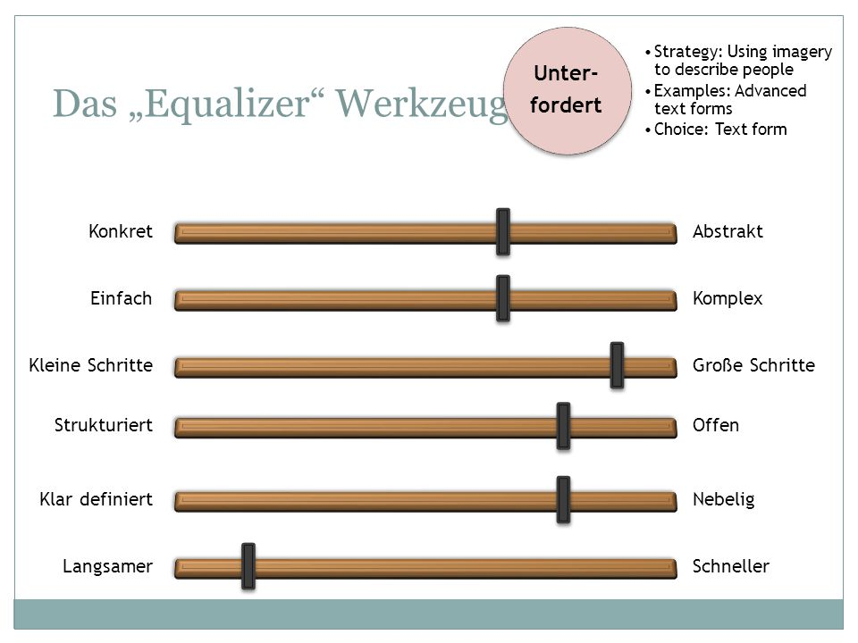 Das Equalizer Werkzeug Unter- fordert Strategy: Using imagery to describe people Examples: Advanced text forms Choice: Text form KonkretAbstrakt Einfa