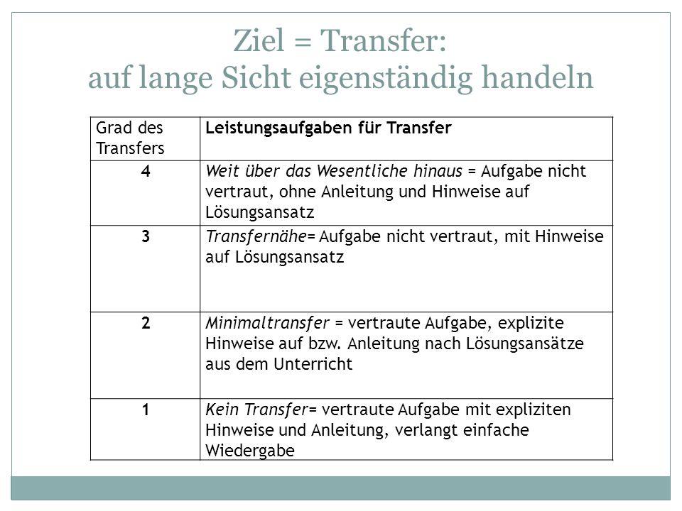 Ziel = Transfer: auf lange Sicht eigenständig handeln Grad des Transfers Leistungsaufgaben für Transfer 4Weit über das Wesentliche hinaus = Aufgabe ni