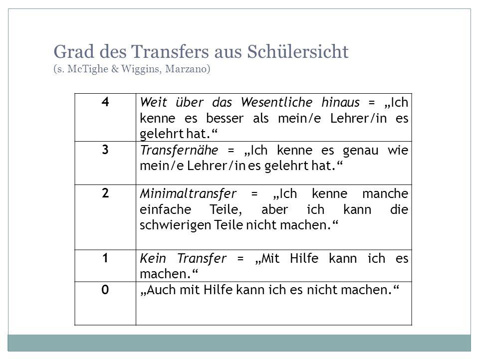 Grad des Transfers aus Schülersicht (s. McTighe & Wiggins, Marzano) 4Weit über das Wesentliche hinaus = Ich kenne es besser als mein/e Lehrer/in es ge