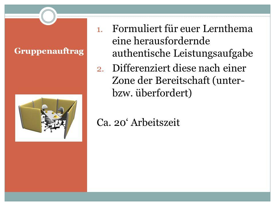 Gruppenauftrag 1. Formuliert für euer Lernthema eine herausfordernde authentische Leistungsaufgabe 2. Differenziert diese nach einer Zone der Bereitsc