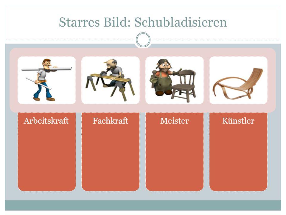 Starres Bild: Schubladisieren ArbeitskraftFachkraftMeisterKünstler