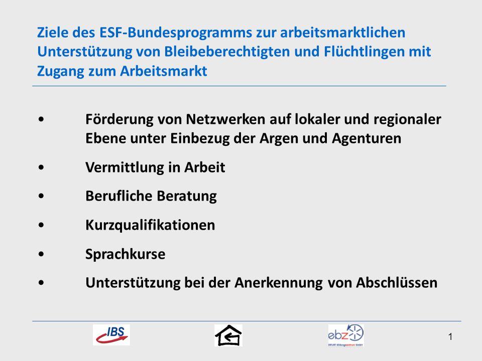 Ziele des ESF-Bundesprogramms zur arbeitsmarktlichen Unterstützung von Bleibeberechtigten und Flüchtlingen mit Zugang zum Arbeitsmarkt Förderung von N