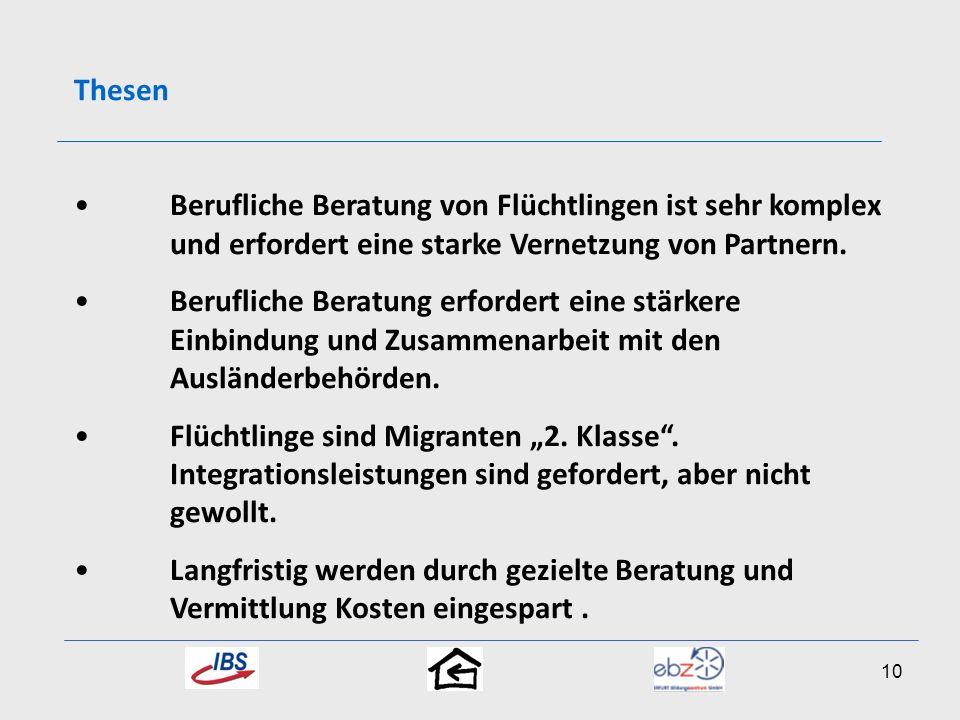 Thesen Berufliche Beratung von Flüchtlingen ist sehr komplex und erfordert eine starke Vernetzung von Partnern. Berufliche Beratung erfordert eine stä