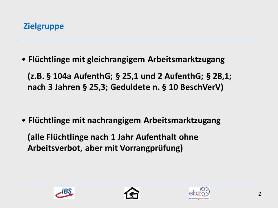 Zielgruppe Flüchtlinge mit gleichrangigem Arbeitsmarktzugang (z.B. § 104a AufenthG; § 25,1 und 2 AufenthG; § 28,1; nach 3 Jahren § 25,3; Geduldete n.