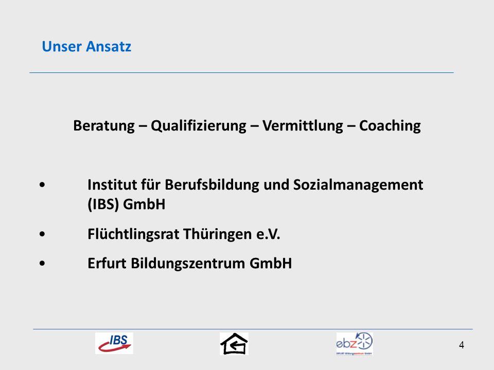 Unser Ansatz Beratung – Qualifizierung – Vermittlung – Coaching Institut für Berufsbildung und Sozialmanagement (IBS) GmbH Flüchtlingsrat Thüringen e.