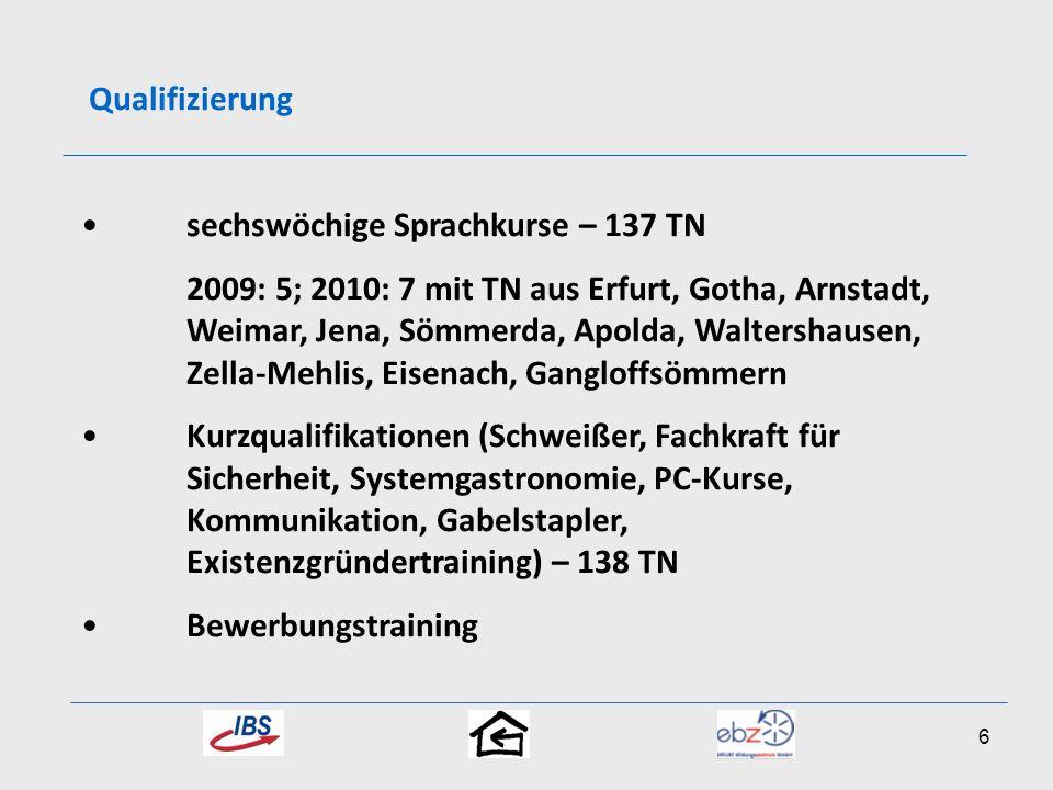Qualifizierung sechswöchige Sprachkurse – 137 TN 2009: 5; 2010: 7 mit TN aus Erfurt, Gotha, Arnstadt, Weimar, Jena, Sömmerda, Apolda, Waltershausen, Z