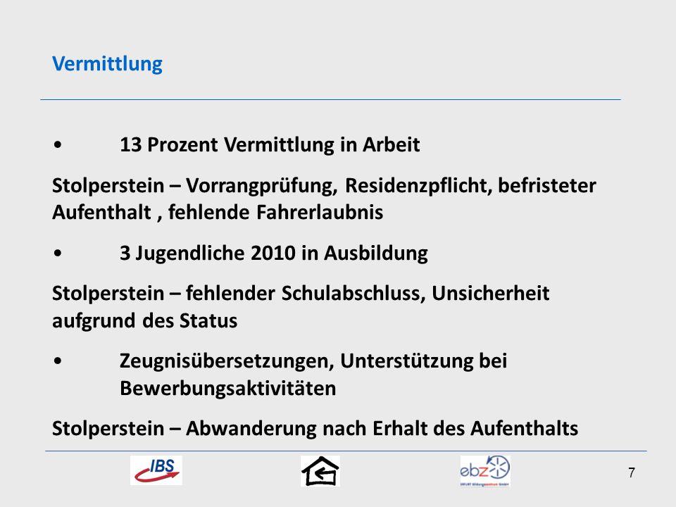 Vermittlung 13 Prozent Vermittlung in Arbeit Stolperstein – Vorrangprüfung, Residenzpflicht, befristeter Aufenthalt, fehlende Fahrerlaubnis 3 Jugendli