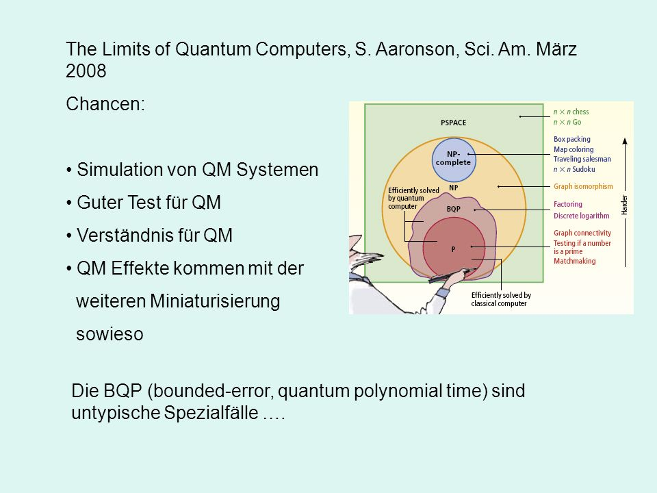 The Limits of Quantum Computers, S.Aaronson, Sci.