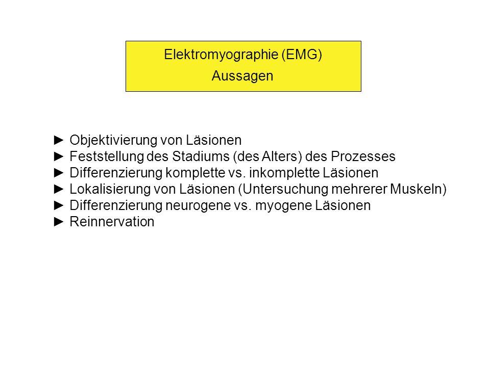 Elektromyographie (EMG) Aussagen Objektivierung von Läsionen Feststellung des Stadiums (des Alters) des Prozesses Differenzierung komplette vs. inkomp