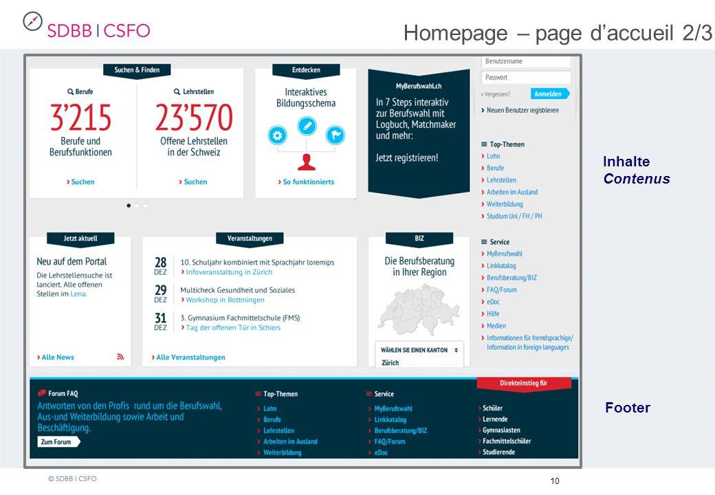 10 Homepage – page daccueil 2/3 Claim Inhalte Contenus Footer