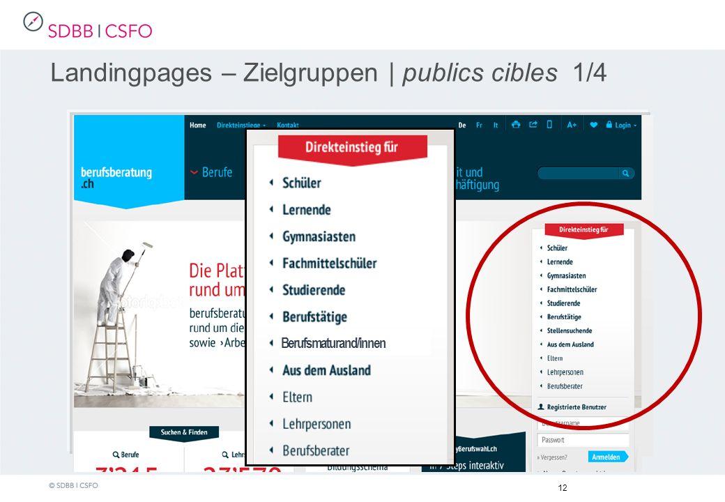 Landingpages – Zielgruppen | publics cibles 1/4 12 Berufsmaturand/innen