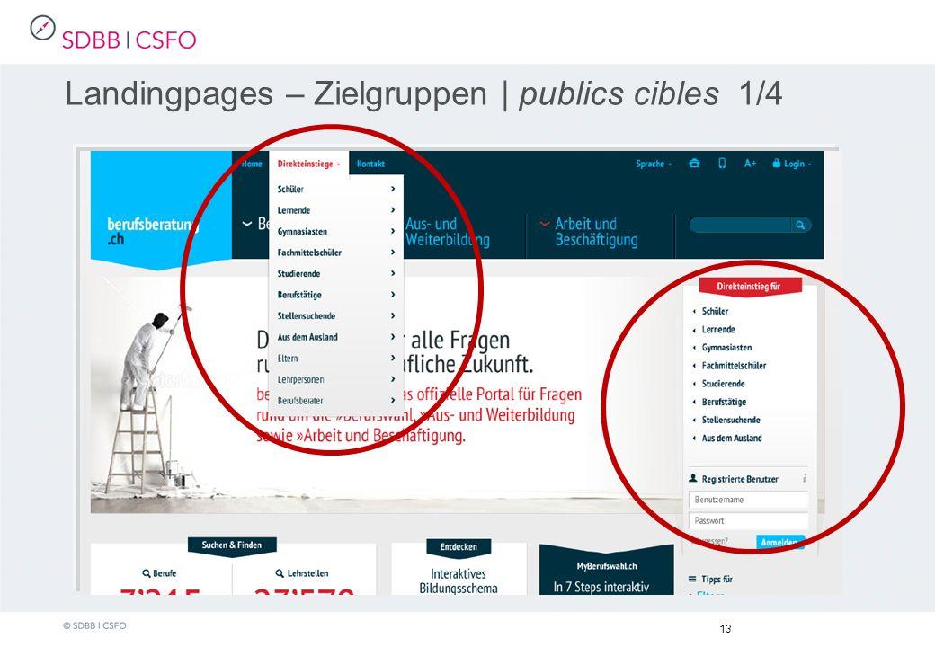 Landingpages – Zielgruppen | publics cibles 1/4 13