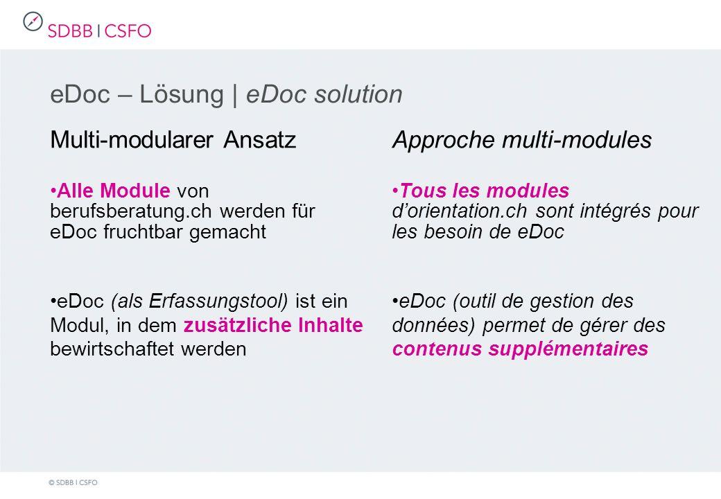 eDoc – Lösung | eDoc solution Multi-modularer Ansatz Alle Module von berufsberatung.ch werden für eDoc fruchtbar gemacht eDoc (als Erfassungstool) ist ein Modul, in dem zusätzliche Inhalte bewirtschaftet werden Approche multi-modules Tous les modules dorientation.ch sont intégrés pour les besoin de eDoc eDoc (outil de gestion des données) permet de gérer des contenus supplémentaires