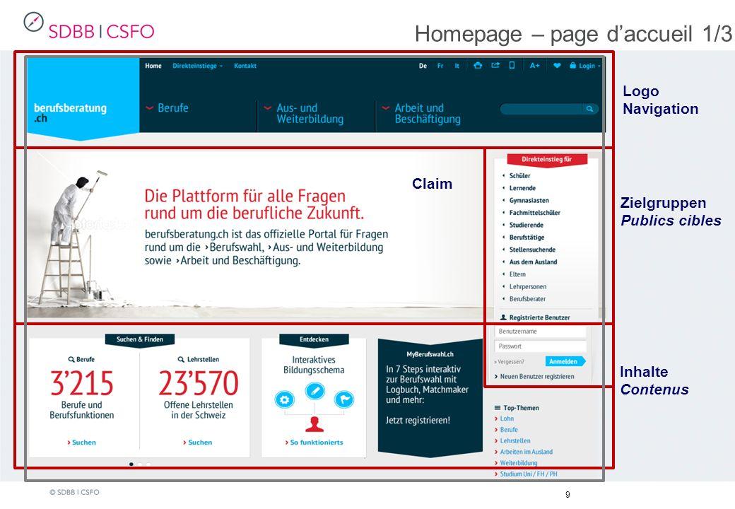 9 Homepage – page daccueil 1/3 Logo Navigation Claim Inhalte Contenus Zielgruppen Publics cibles