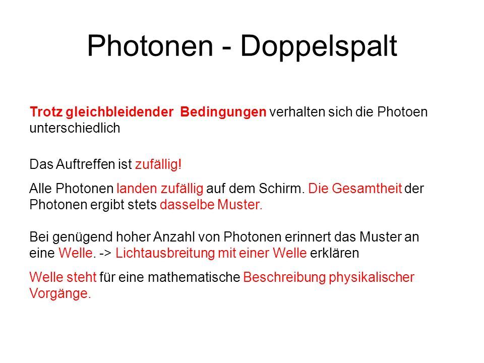 Photonen - Doppelspalt Trotz gleichbleidender Bedingungen verhalten sich die Photoen unterschiedlich Das Auftreffen ist zufällig! Alle Photonen landen
