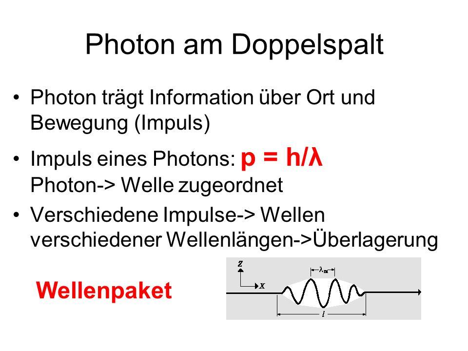 Photon am Doppelspalt Photon trägt Information über Ort und Bewegung (Impuls) Impuls eines Photons: p = h/λ Photon-> Welle zugeordnet Verschiedene Imp